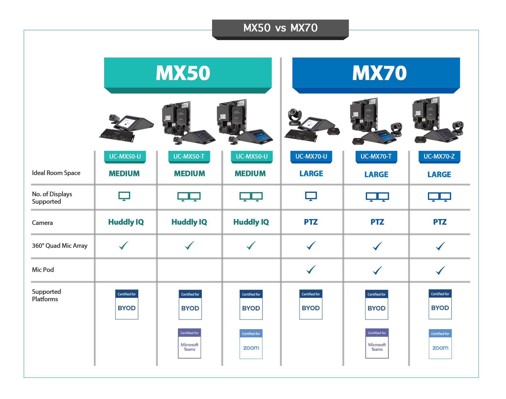 MX50_MX70
